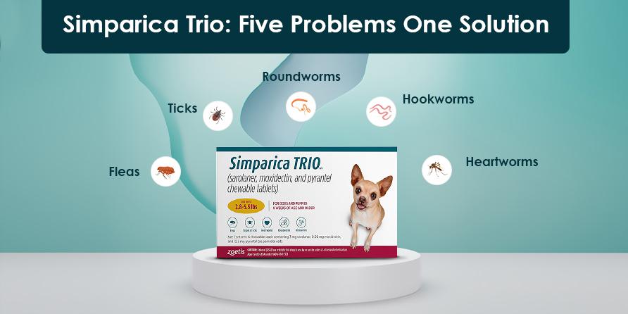 Simparica-Trio-for-Dogs